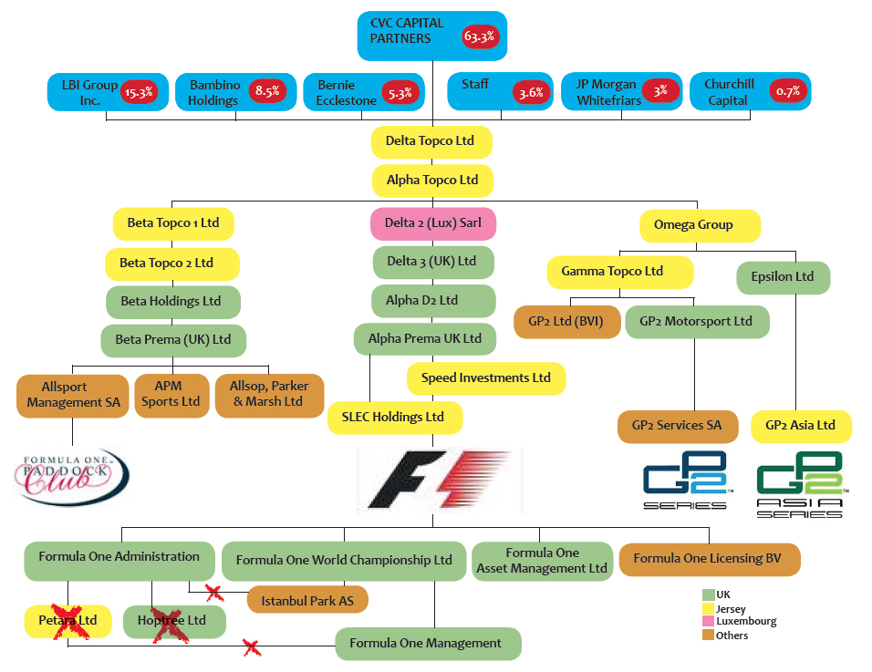 f1-company-structure1.jpg