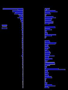 Co2-1990-2012.svg